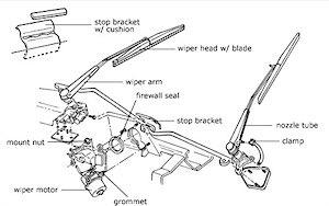 Windshield Wiper Motor >> Windshiled Wiper Motor Repair Autometrics
